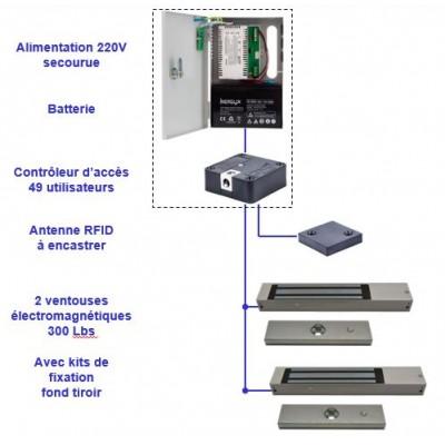 Lecteur de badges proximité RFID pour deux tiroirs